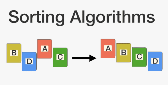 Basic Sorting Algorithms